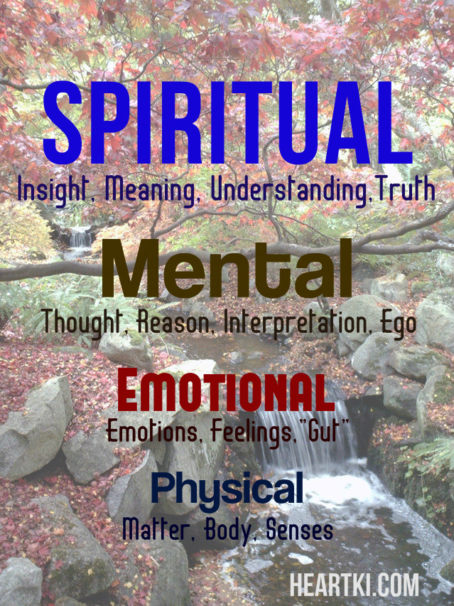 spiritual, mental, emotional, physical layers of the human being